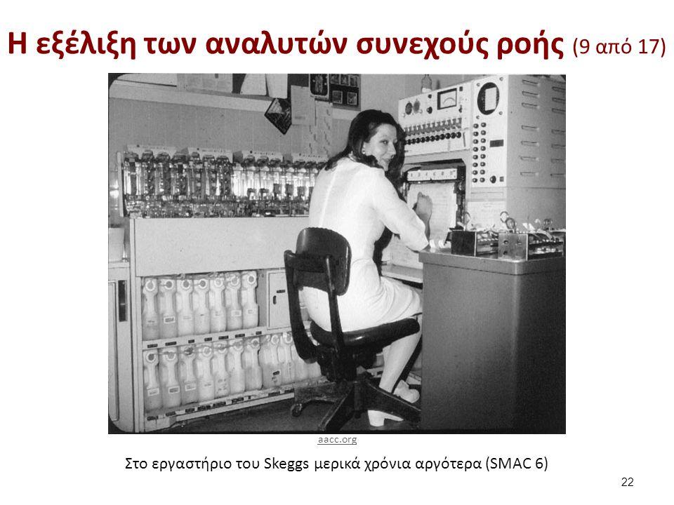 H εξέλιξη των αναλυτών συνεχούς ροής (9 από 17) 22 Στο εργαστήριο του Skeggs μερικά χρόνια αργότερα (SMAC 6) aacc.org