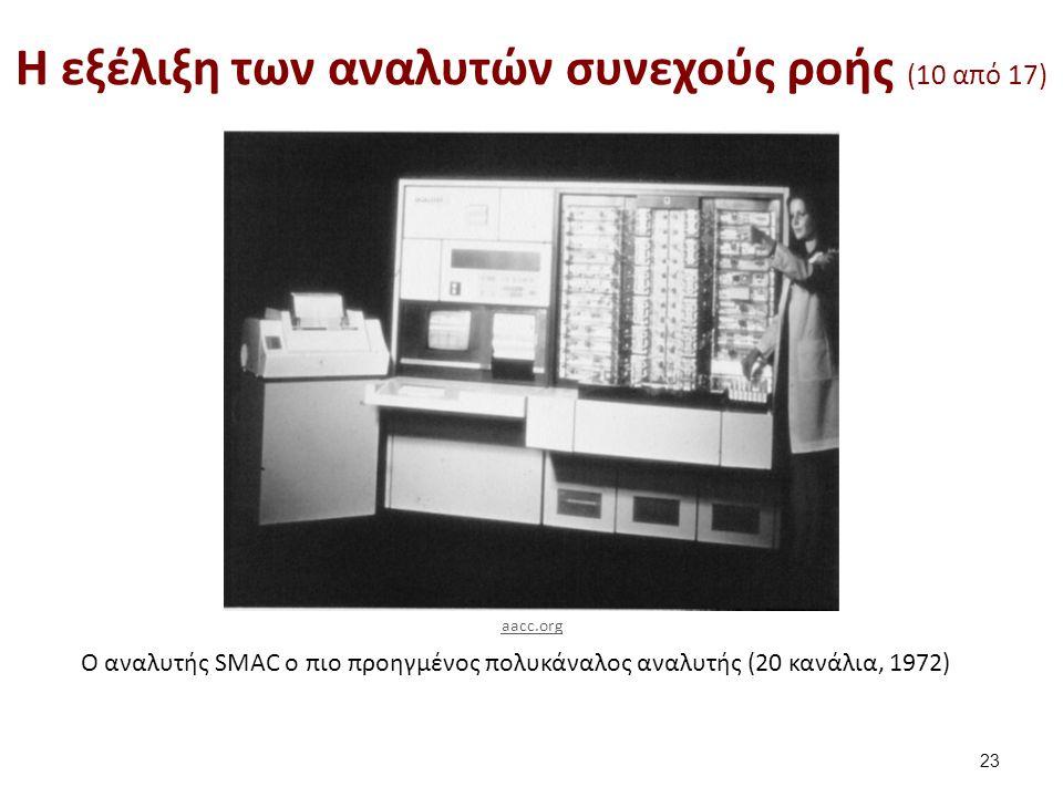 Ο αναλυτής SMAC ο πιο προηγμένος πολυκάναλος αναλυτής (20 κανάλια, 1972) H εξέλιξη των αναλυτών συνεχούς ροής (10 από 17) 23 aacc.org