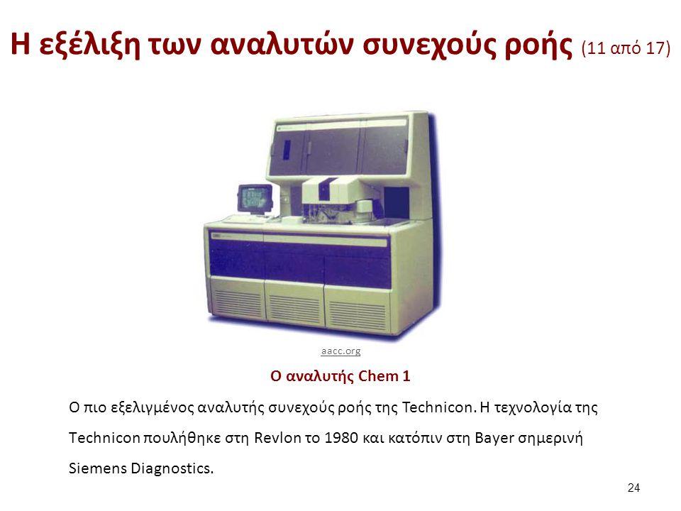 O αναλυτής Chem 1 O πιο εξελιγμένος αναλυτής συνεχούς ροής της Technicon. H τεχνολογία της Τechnicon πουλήθηκε στη Revlon το 1980 και κατόπιν στη Baye