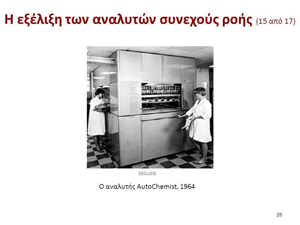 Ο αναλυτής AutoChemist, 1964 H εξέλιξη των αναλυτών συνεχούς ροής (15 από 17) 28 aacc.org