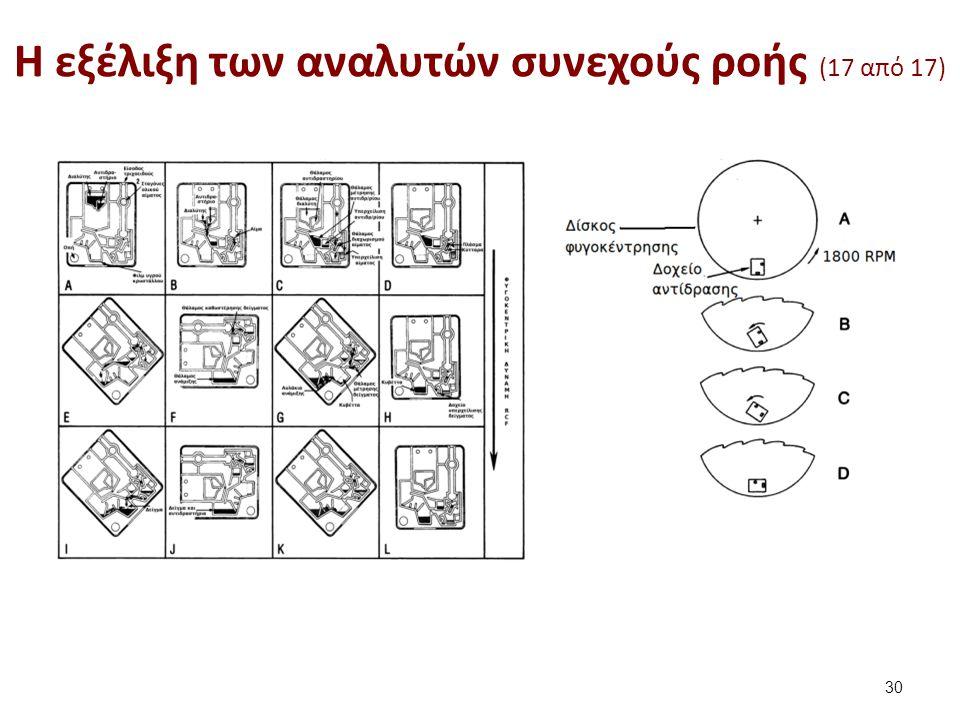 H εξέλιξη των αναλυτών συνεχούς ροής (17 από 17) 30