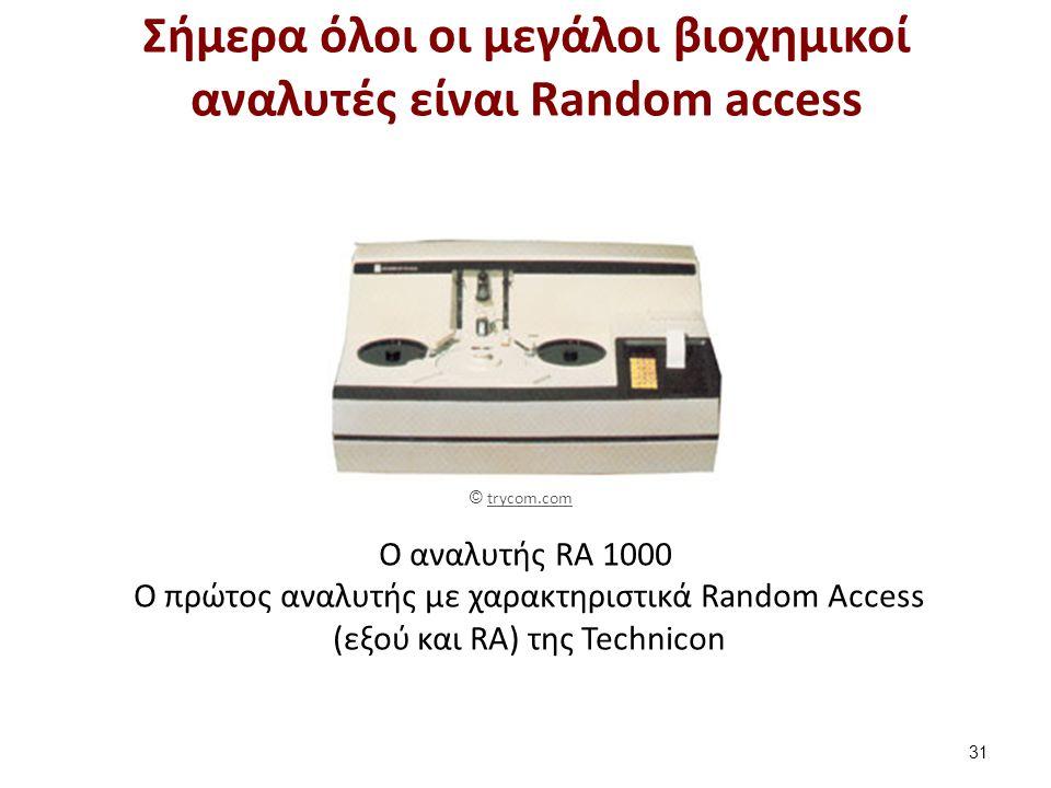 Ο αναλυτής RA 1000 O πρώτος αναλυτής με χαρακτηριστικά Random Access (εξού και RA) της Technicon Σήμερα όλοι οι μεγάλοι βιοχημικοί αναλυτές είναι Rand