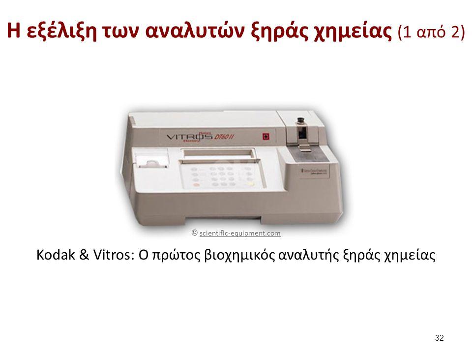 Kodak & Vitros: Ο πρώτος βιοχημικός αναλυτής ξηράς χημείας Η εξέλιξη των αναλυτών ξηράς χημείας (1 από 2) 32 © scientific-equipment.com scientific-equ