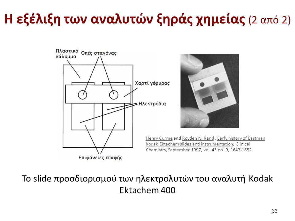 Το slide προσδιορισμού των ηλεκτρολυτών του αναλυτή Kodak Ektachem 400 Η εξέλιξη των αναλυτών ξηράς χημείας (2 από 2) 33 Henry CurmeHenry Curme and Ro