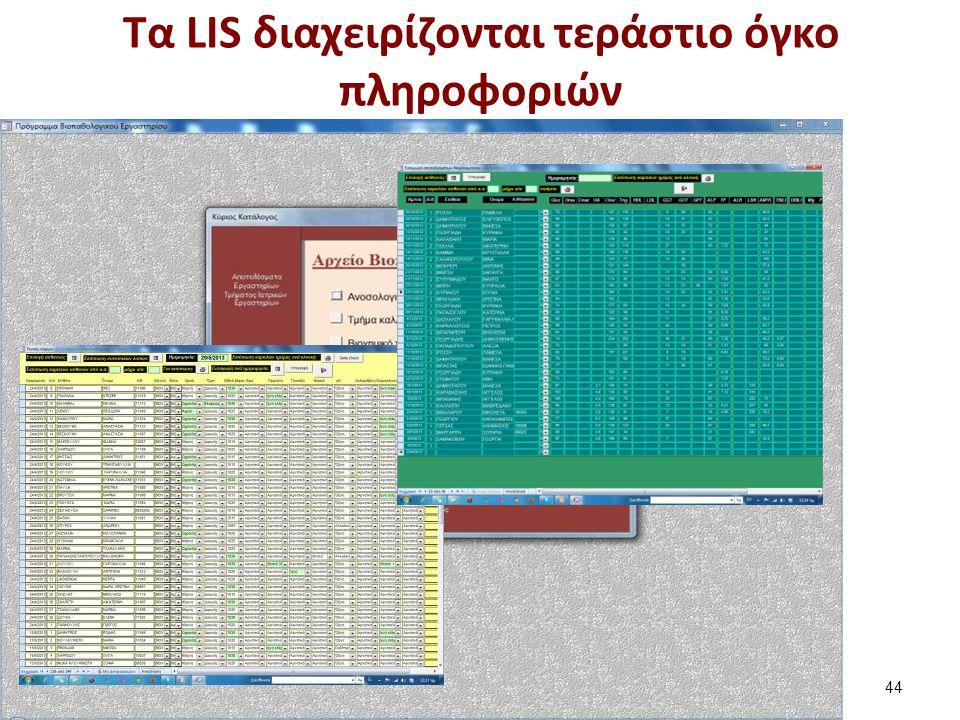Tα LIS διαχειρίζονται τεράστιο όγκο πληροφοριών 44