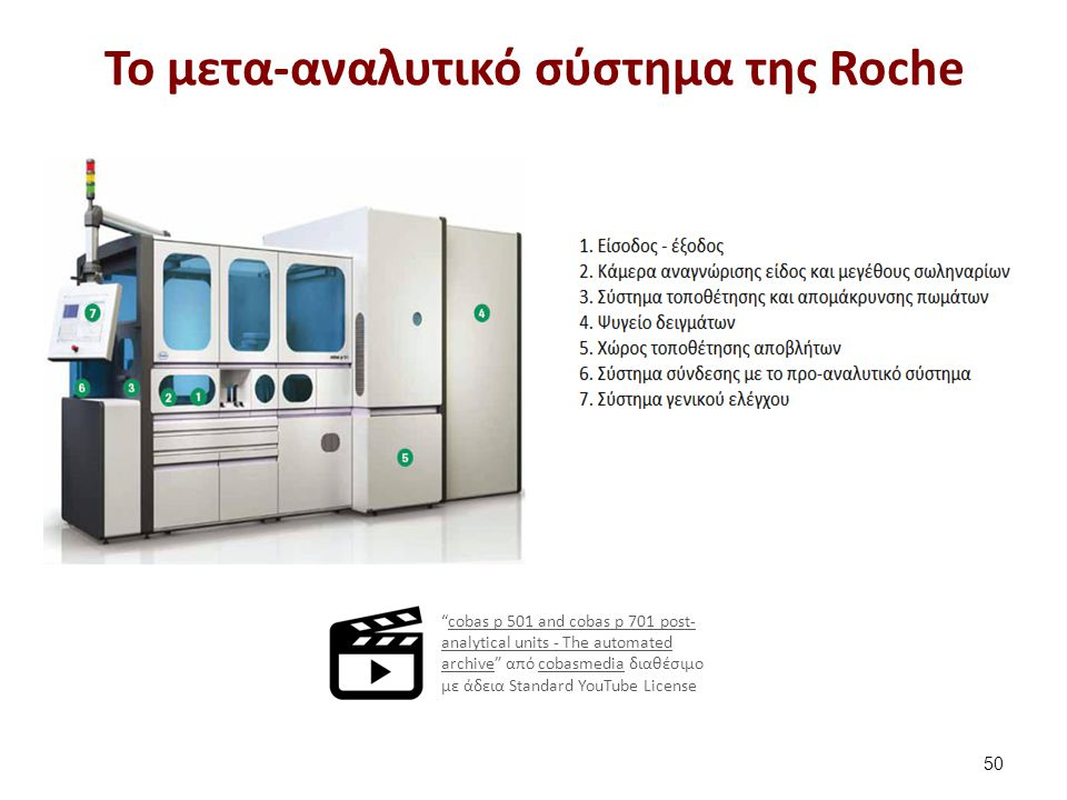 To μετα-αναλυτικό σύστημα της Roche 50 cobas p 501 and cobas p 701 post- analytical units - The automated archive από cobasmedia διαθέσιμο με άδεια Standard YouTube Licensecobas p 501 and cobas p 701 post- analytical units - The automated archivecobasmedia