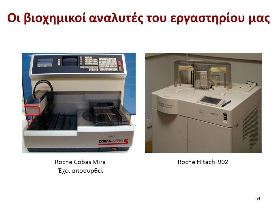 Roche Cobas Mira Έχει αποσυρθεί Oι βιοχημικοί αναλυτές του εργαστηρίου μας 54 Roche Hitachi 902