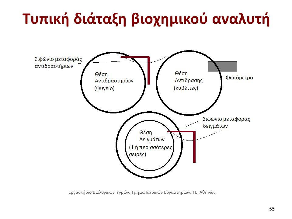 Τυπική διάταξη βιοχημικού αναλυτή 55 Εργαστήριο Βιολογικών Υγρών, Τμήμα Ιατρικών Εργαστηρίων, ΤΕΙ Αθηνών
