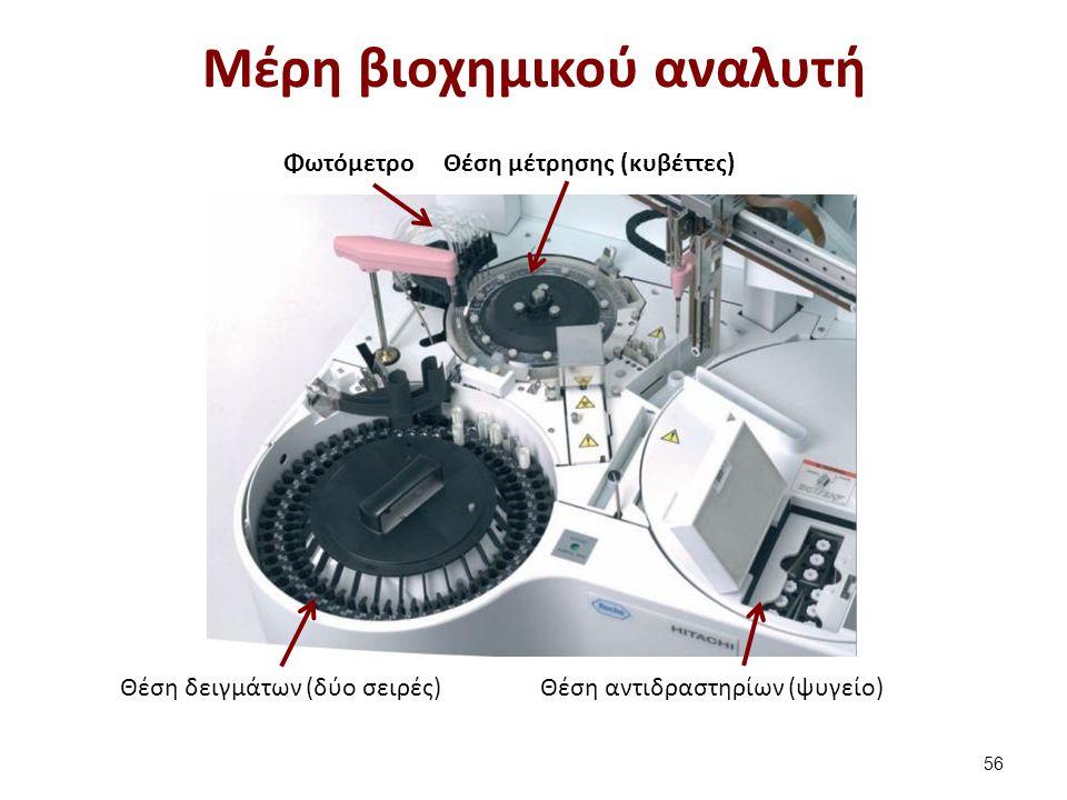 Θέση δειγμάτων (δύο σειρές) Φωτόμετρο Θέση αντιδραστηρίων (ψυγείο) Μέρη βιοχημικού αναλυτή 56 Θέση μέτρησης (κυβέττες)
