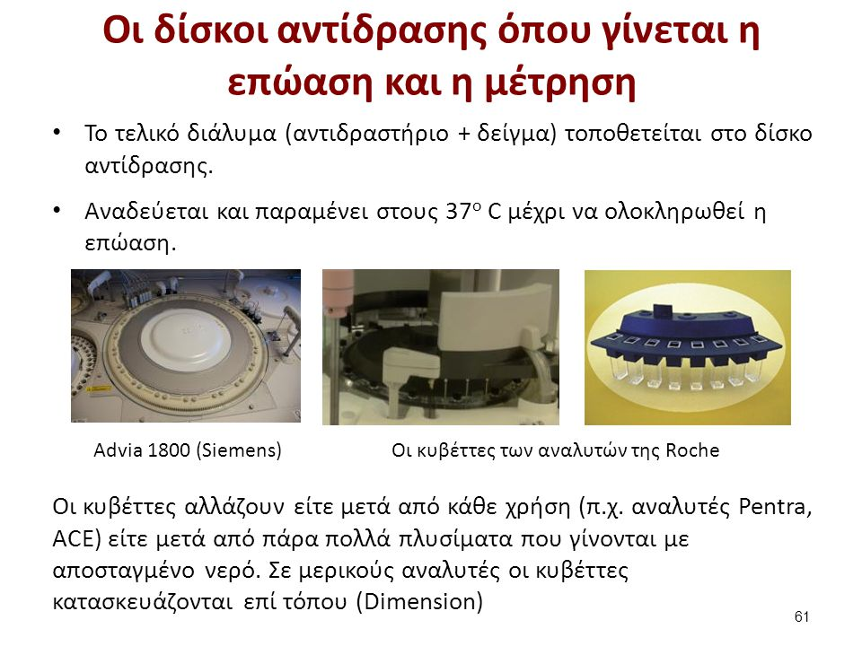 Advia 1800 (Siemens)Oι κυβέττες των αναλυτών της Roche Oι κυβέττες αλλάζουν είτε μετά από κάθε χρήση (π.χ. αναλυτές Pentra, ACE) είτε μετά από πάρα πο