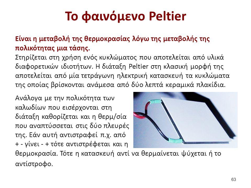 Το φαινόμενο Peltier Είναι η μεταβολή της θερμοκρασίας λόγω της μεταβολής της πολικότητας μια τάσης. Στηρίζεται στη χρήση ενός κυκλώματος που αποτελεί