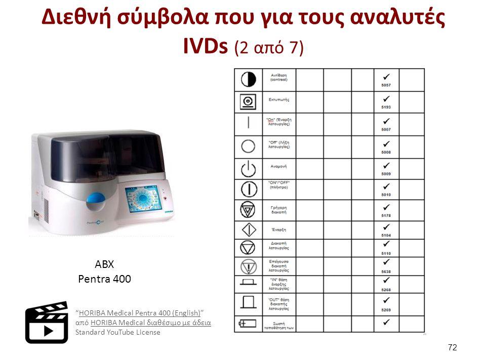 "ABX Pentra 400 Διεθνή σύμβολα που για τους αναλυτές IVDs (2 από 7) 72 ""HORIBA Medical Pentra 400 (English)"" από HORIBA Medical διαθέσιμο με άδεια Stan"