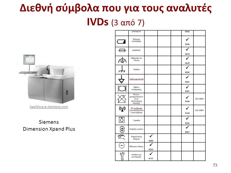 Siemens Dimension Xpand Plus Διεθνή σύμβολα που για τους αναλυτές IVDs (3 από 7) 73 healthcare.siemens.com