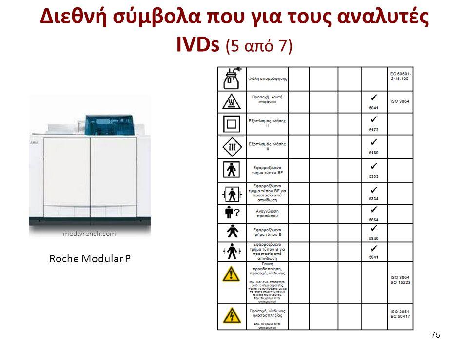 Roche Modular P Διεθνή σύμβολα που για τους αναλυτές IVDs (5 από 7) 75 medwrench.com