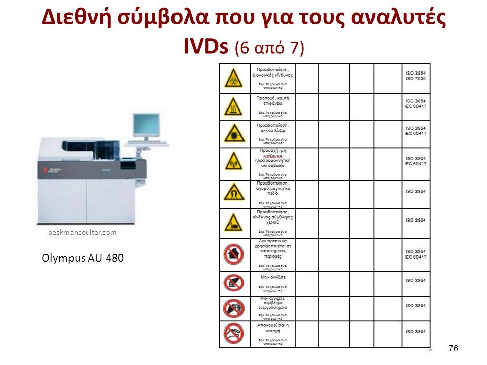 Olympus AU 480 Διεθνή σύμβολα που για τους αναλυτές IVDs (6 από 7) 76 beckmancoulter.com