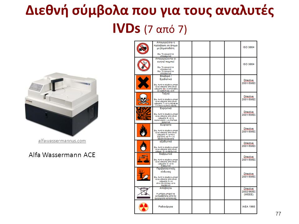 Alfa Wassermann ACE Διεθνή σύμβολα που για τους αναλυτές IVDs (7 από 7) 77 alfawassermannus.com