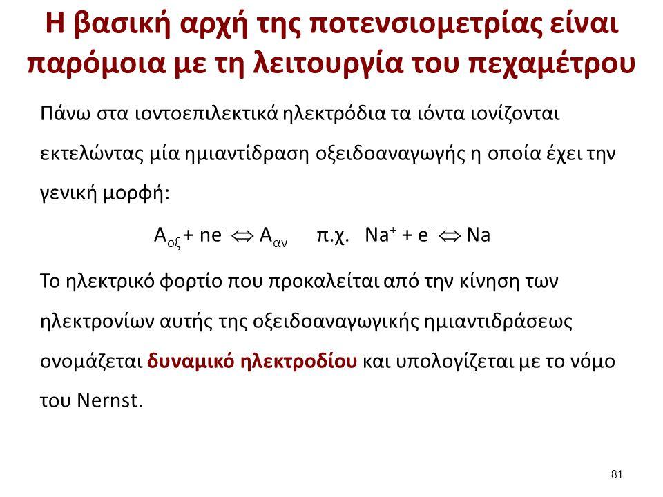 Η βασική αρχή της ποτενσιομετρίας είναι παρόμοια με τη λειτουργία του πεχαμέτρου Πάνω στα ιοντοεπιλεκτικά ηλεκτρόδια τα ιόντα ιονίζονται εκτελώντας μί