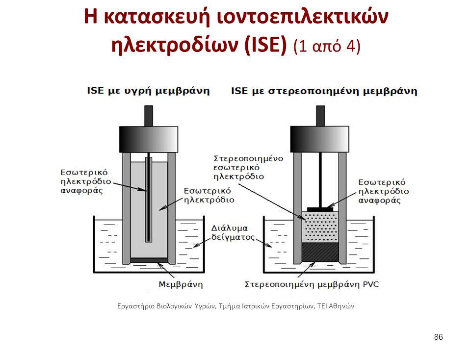 Η κατασκευή ιοντοεπιλεκτικών ηλεκτροδίων (ISE) (1 από 4) 86 Εργαστήριο Βιολογικών Υγρών, Τμήμα Ιατρικών Εργαστηρίων, ΤΕΙ Αθηνών