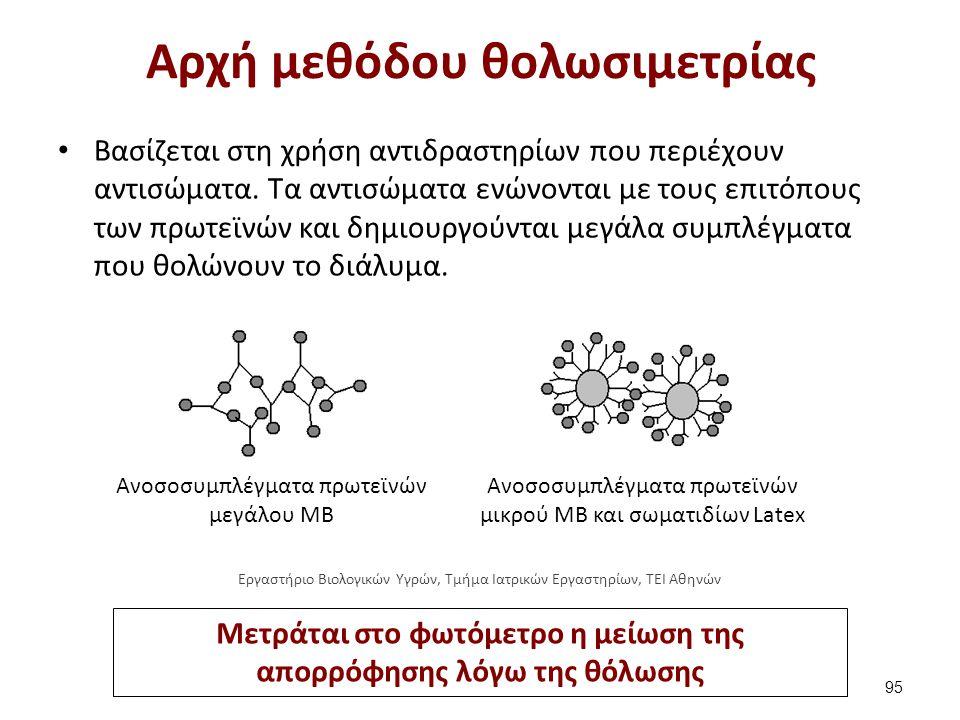 Αρχή μεθόδου θολωσιμετρίας Βασίζεται στη χρήση αντιδραστηρίων που περιέχουν αντισώματα. Τα αντισώματα ενώνονται με τους επιτόπους των πρωτεϊνών και δη
