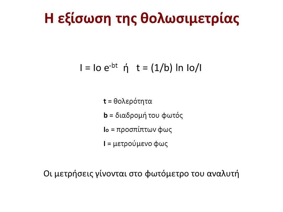 t = θολερότητα b = διαδρομή του φωτός I o = προσπίπτων φως Ι = μετρούμενο φως I = Io e -bt ή t = (1/b) ln Io/I Oι μετρήσεις γίνονται στο φωτόμετρο του