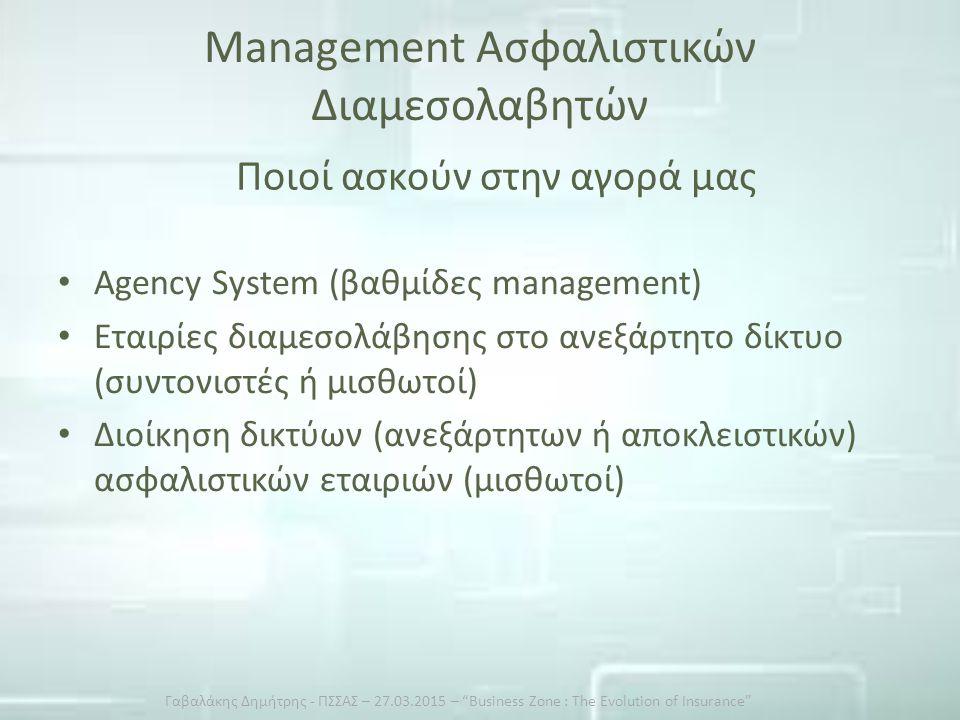 Management Ασφαλιστικών Διαμεσολαβητών Agency System (βαθμίδες management) Εταιρίες διαμεσολάβησης στο ανεξάρτητο δίκτυο (συντονιστές ή μισθωτοί) Διοίκηση δικτύων (ανεξάρτητων ή αποκλειστικών) ασφαλιστικών εταιριών (μισθωτοί) Ποιοί ασκούν στην αγορά μας Γαβαλάκης Δημήτρης - ΠΣΣΑΣ – 27.03.2015 – Business Zone : The Evolution of Insurance