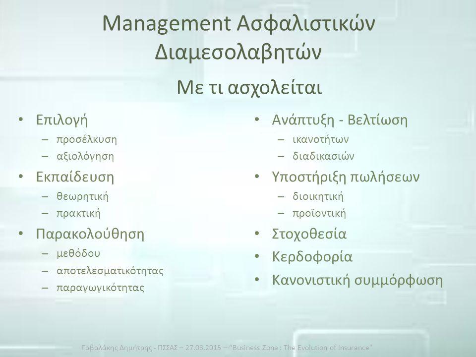 Επιλογή – προσέλκυση – αξιολόγηση Εκπαίδευση – θεωρητική – πρακτική Παρακολούθηση – μεθόδου – αποτελεσματικότητας – παραγωγικότητας Management Ασφαλιστικών Διαμεσολαβητών Με τι ασχολείται Ανάπτυξη - Βελτίωση – ικανοτήτων – διαδικασιών Υποστήριξη πωλήσεων – διοικητική – προϊοντική Στοχοθεσία Κερδοφορία Κανονιστική συμμόρφωση Γαβαλάκης Δημήτρης - ΠΣΣΑΣ – 27.03.2015 – Business Zone : The Evolution of Insurance
