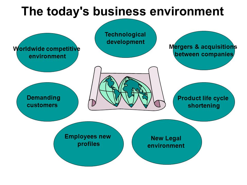 The today s business environment Worldwide competitive environment Technological development Mergers & acquisitions between companies Product life cycle shortening Employees new profiles New Legal environment Demanding customers