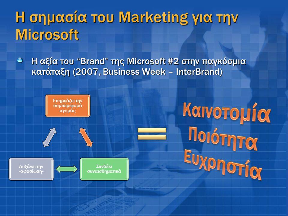 """Η σημασία του Marketing για την Microsoft Η αξία του """"Brand"""" της Microsoft #2 στην παγκόσμια κατάταξη (2007, Business Week – InterBrand) Επηρεάζει την"""