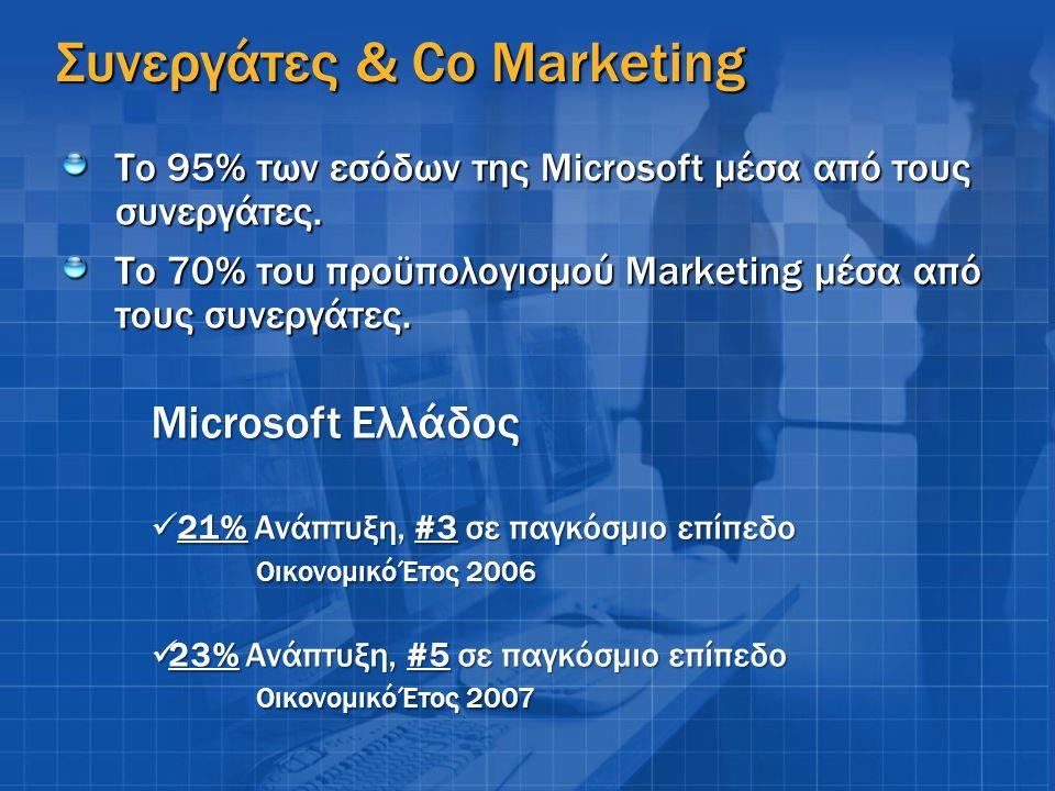 Συνεργάτες & Co Marketing Το 95% των εσόδων της Microsoft μέσα από τους συνεργάτες. Το 70% του προϋπολογισμού Marketing μέσα από τους συνεργάτες. Micr
