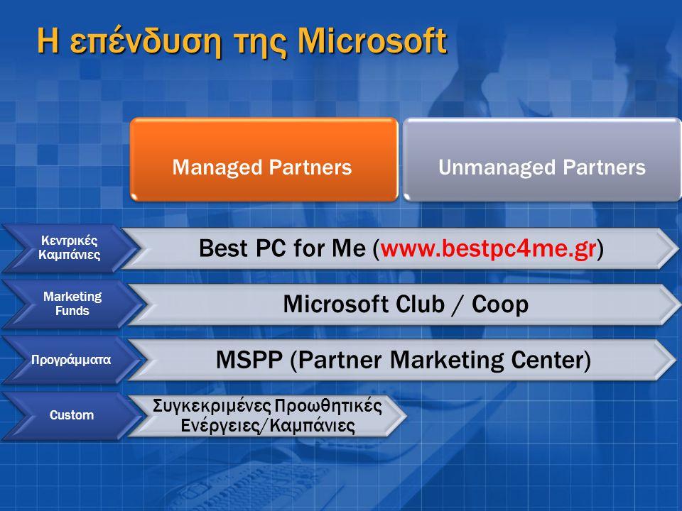 Η επένδυση της Microsoft Managed PartnersUnmanaged Partners Κεντρικές Καμπάνιες Best PC for Me (www.bestpc4me.gr) Marketing Funds Microsoft Club / Coo