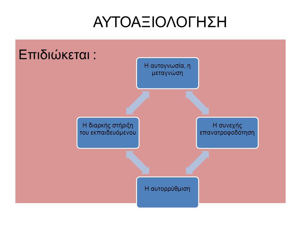ΑΥΤΟΑΞΙΟΛΟΓΗΣΗ Επιδιώκεται : Η αυτογνωσία, η μεταγνώση Η συνεχής επανατροφοδότηση Η αυτορρύθμιση Η διαρκής στήριξη του εκπαιδευόμενου