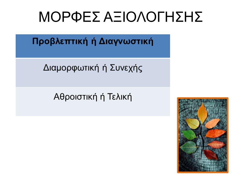 ΜΟΡΦΕΣ ΑΞΙΟΛΟΓΗΣΗΣ Προβλεπτική ή Διαγνωστική Διαμορφωτική ή Συνεχής Αθροιστική ή Τελική