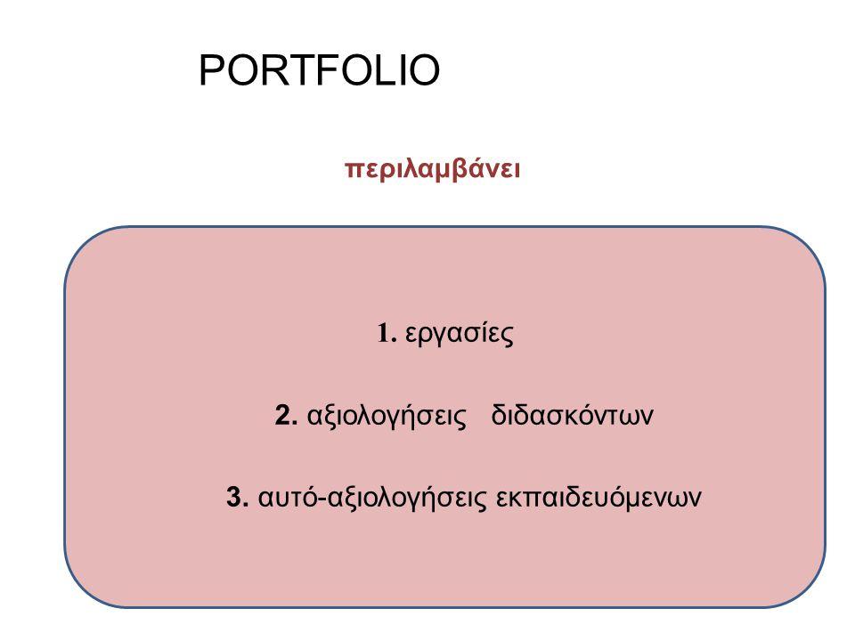 PORTFOLIO περιλαμβάνει 1. εργασίες 2. αξιολογήσεις διδασκόντων 3. αυτό-αξιολογήσεις εκπαιδευόμενων