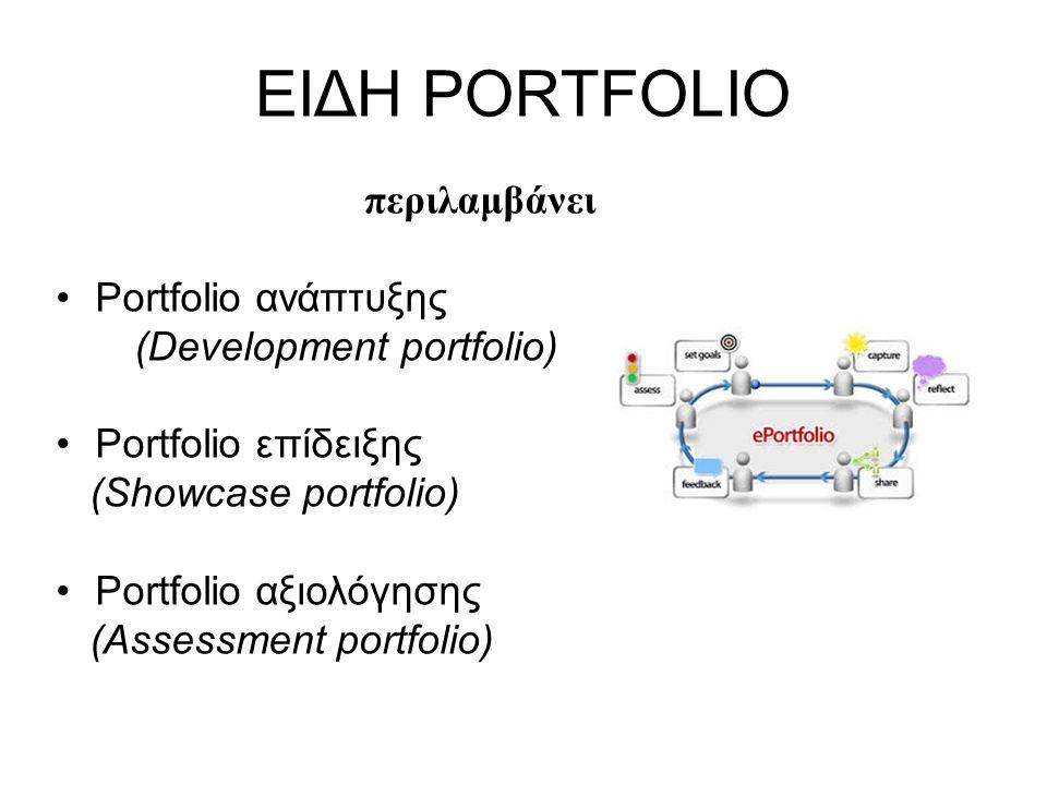 ΕΙΔΗ PORTFOLIO περιλαμβάνει Portfolio ανάπτυξης (Development portfolio) Portfolio επίδειξης (Showcase portfolio) Portfolio αξιολόγησης (Assessment por