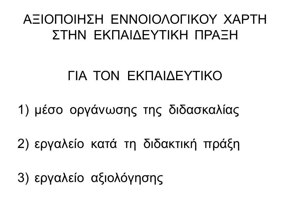 ΑΞΙΟΠΟΙΗΣΗ ΕΝΝΟΙΟΛΟΓΙΚΟΥ ΧΑΡΤΗ ΣΤΗΝ ΕΚΠΑΙΔΕΥΤΙΚΗ ΠΡΑΞΗ ΓΙΑ ΤΟΝ ΕΚΠΑΙΔΕΥΤΙΚΟ 1)μέσο οργάνωσης της διδασκαλίας 2)εργαλείο κατά τη διδακτική πράξη 3)εργα
