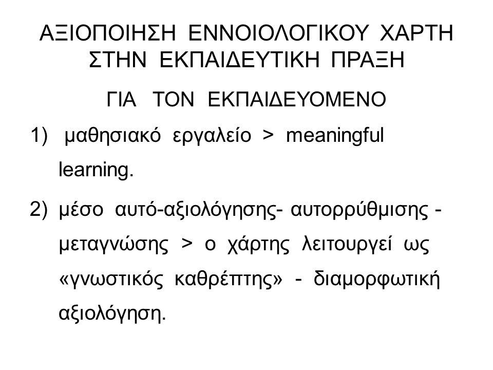 ΑΞΙΟΠΟΙΗΣΗ ΕΝΝΟΙΟΛΟΓΙΚΟΥ ΧΑΡΤΗ ΣΤΗΝ ΕΚΠΑΙΔΕΥΤΙΚΗ ΠΡΑΞΗ ΓΙΑ ΤΟΝ ΕΚΠΑΙΔΕΥΟΜΕΝΟ 1) μαθησιακό εργαλείο > meaningful learning. 2)μέσο αυτό-αξιολόγησης- αυτ