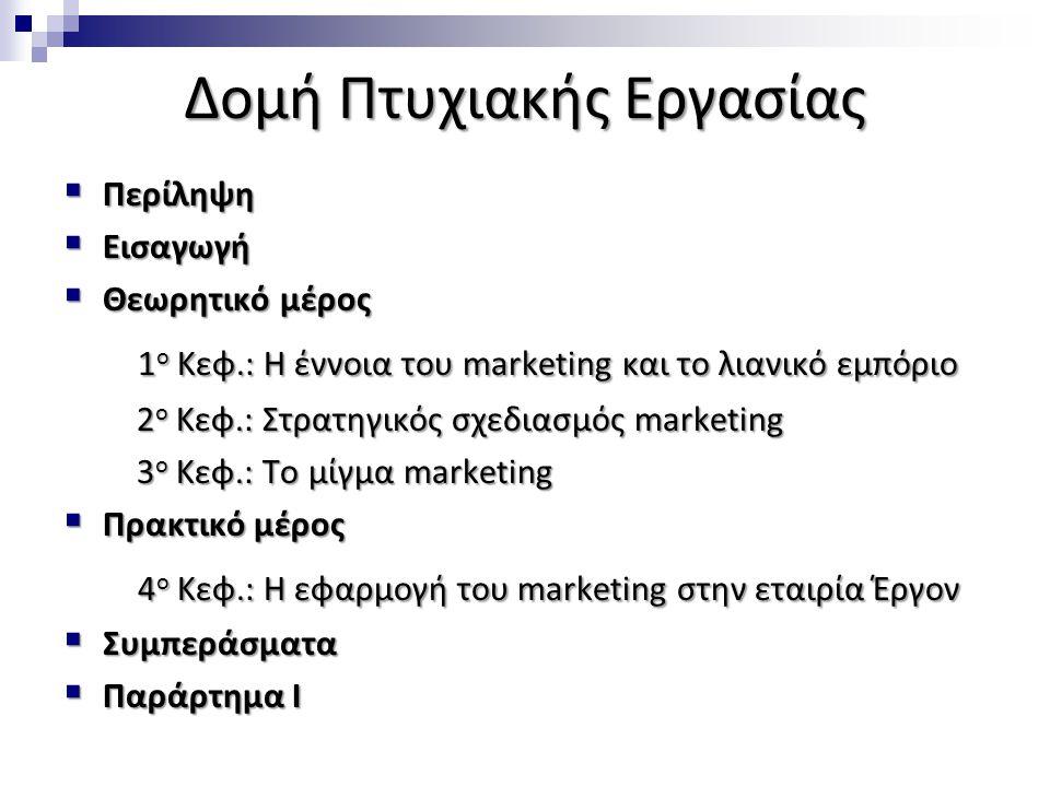 Δομή Πτυχιακής Εργασίας  Περίληψη  Εισαγωγή  Θεωρητικό μέρος 1 ο Κεφ.: Η έννοια του marketing και το λιανικό εμπόριο 1 ο Κεφ.: Η έννοια του marketi