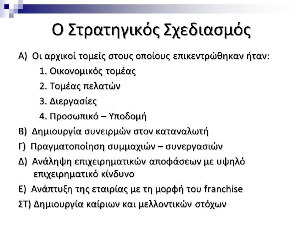 Ο Στρατηγικός Σχεδιασμός Α) Οι αρχικοί τομείς στους οποίους επικεντρώθηκαν ήταν: 1. Οικονομικός τομέας 1. Οικονομικός τομέας 2. Τομέας πελατών 2. Τομέ