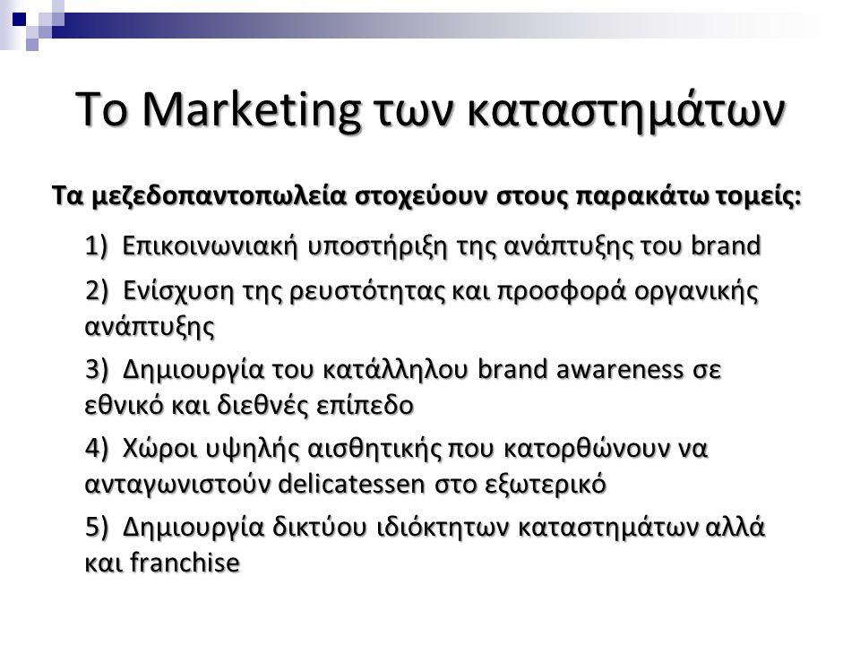 Το Marketing των καταστημάτων Τα μεζεδοπαντοπωλεία στοχεύουν στους παρακάτω τομείς: 1) Επικοινωνιακή υποστήριξη της ανάπτυξης του brand 1) Επικοινωνια