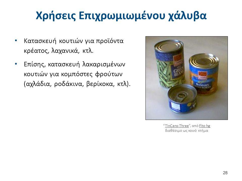 28 Χρήσεις Επιχρωμιωμένου χάλυβα Κατασκευή κουτιών για προϊόντα κρέατος, λαχανικά, κτλ. Επίσης, κατασκευή λακαρισμένων κουτιών για κομπόστες φρούτων (