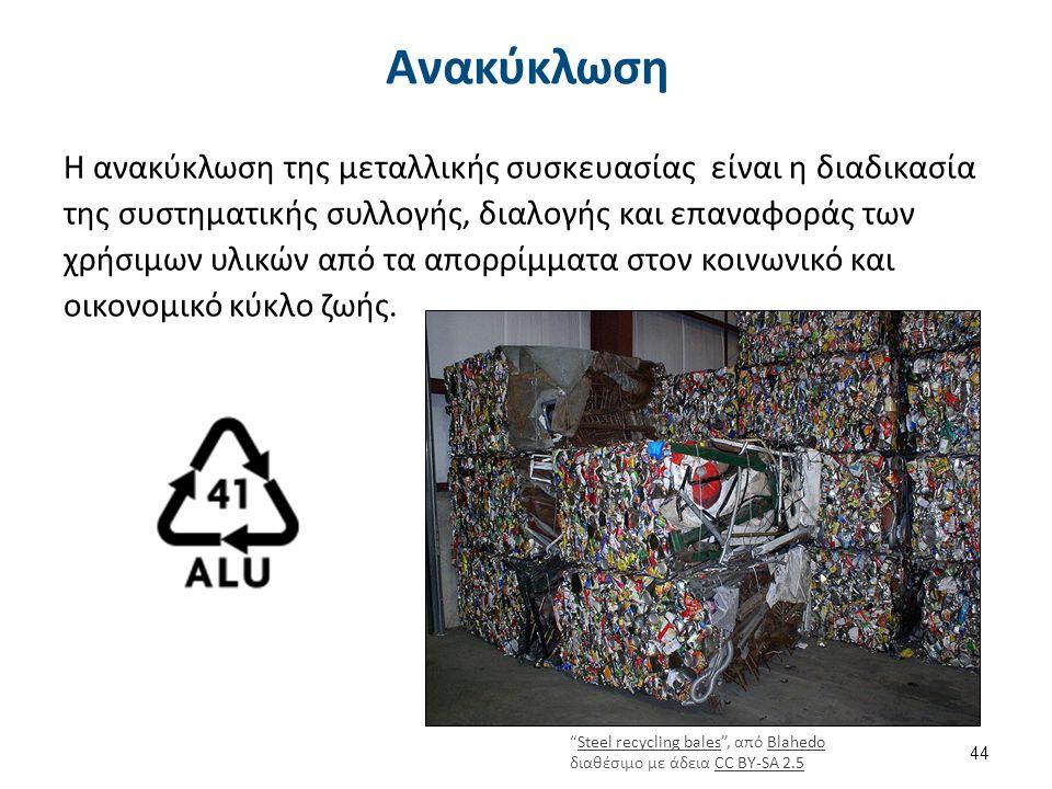 Η ανακύκλωση της μεταλλικής συσκευασίας είναι η διαδικασία της συστηματικής συλλογής, διαλογής και επαναφοράς των χρήσιμων υλικών από τα απορρίμματα σ