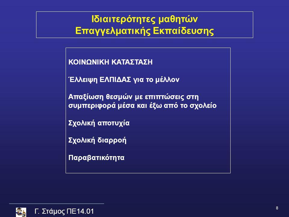 Γ. Στάμος ΠΕ14.01 ΠΡΟΒΛΗΜΑΤΑ 1 ο ΕΠΑ.Λ. ΑΝΩ ΛΙΟΣΙΩΝ 9