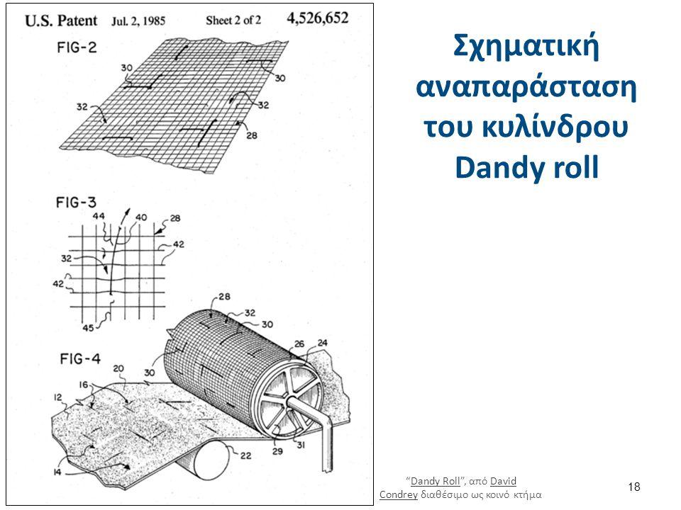 """Σχηματική αναπαράσταση του κυλίνδρου Dandy roll 18 """"Dandy Roll"""", από David Condrey διαθέσιμο ως κοινό κτήμαDandy RollDavid Condrey"""
