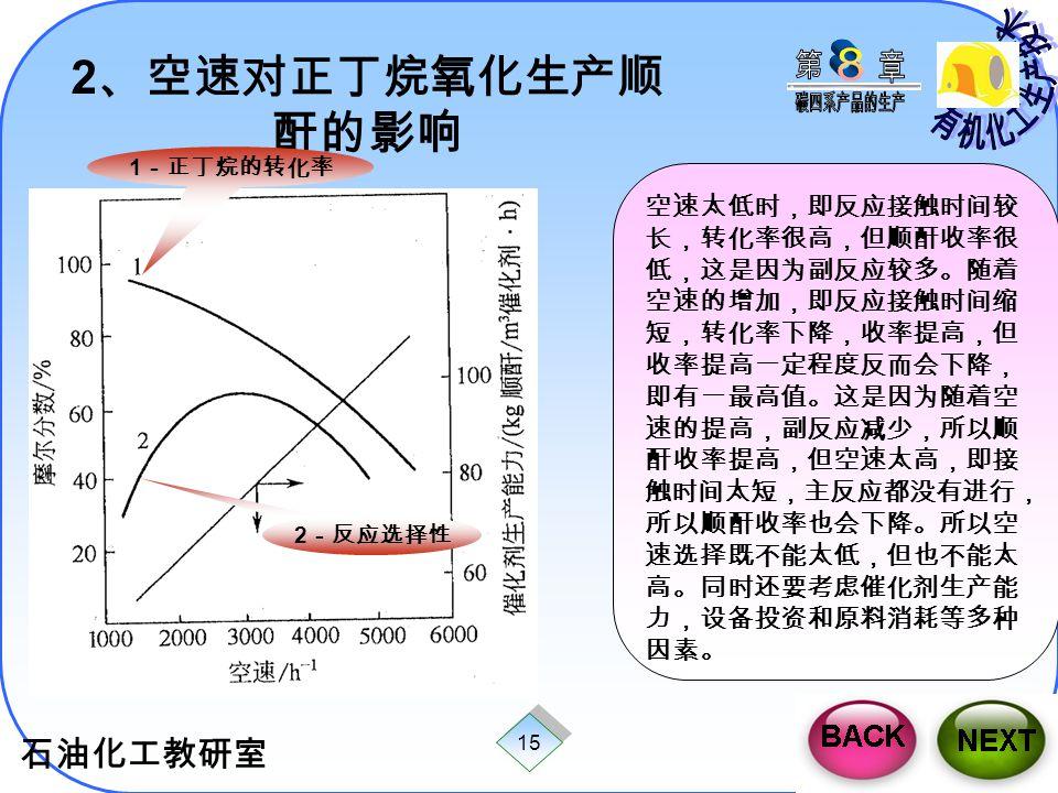 石油化工教研室 15 2 、空速对正丁烷氧化生产顺 酐的影响 1 -正丁烷的转化率 2 -反应选择性 空速太低时,即反应接触时间较 长,转化率很高,但顺酐收率很 低,这是因为副反应较多。随着 空速的增加,即反应接触时间缩 短,转化率下降,收率提高,但 收率提高一定程度反而会下降, 即有一最高值。这是