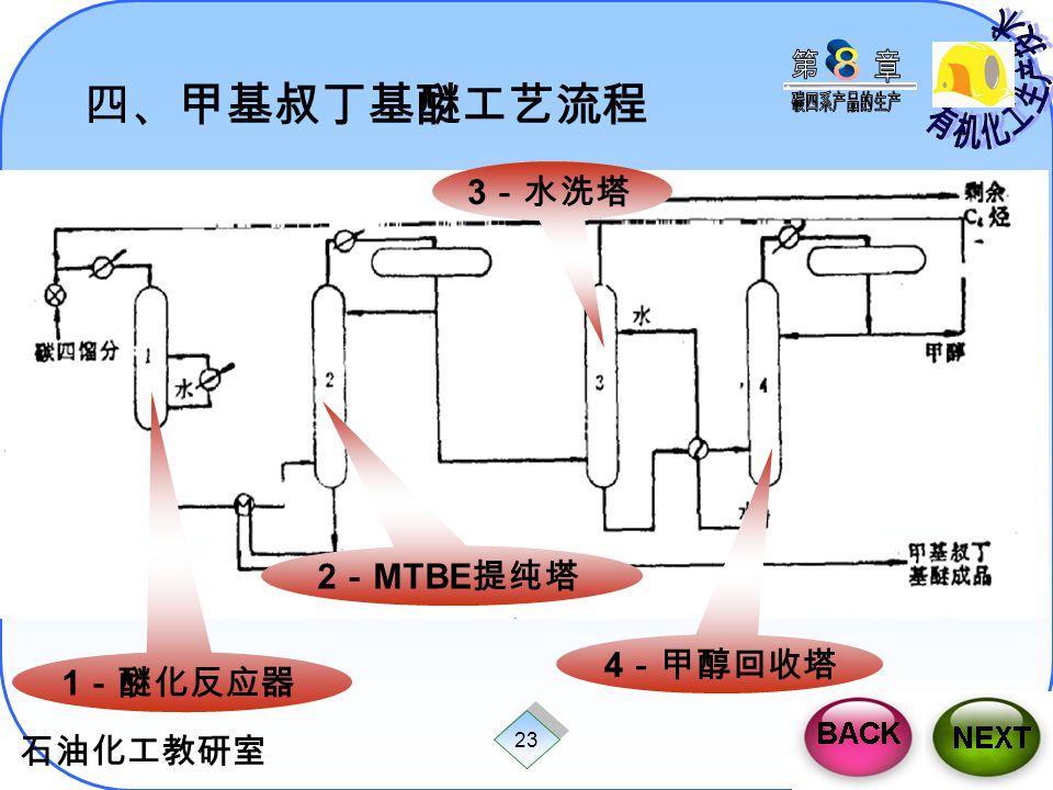 石油化工教研室 23 四、甲基叔丁基醚工艺流程 1 -醚化反应器 3 -水洗塔 4 -甲醇回收塔 2 - MTBE 提纯塔