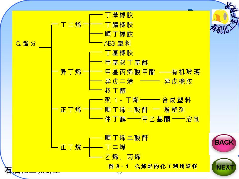 石油化工教研室 18 正丁烷氧化生产顺酐的流化床 工艺流程图 1 -流化床反应器; 2 -丁烷加料泵; 3 -丁烷蒸发器; 4 -丁烷过热器; 5 - 空气压缩机; 6 -空气过热器; 7 -废热锅炉; 8 -生成气冷凝器; 9 -气液分 离器; 10 -吸收塔; 11 -粗顺酐贮槽; 12 -解吸塔; 13 -薄膜蒸发器; 14 -脱轻组分塔; 15 -顺酐精馏塔