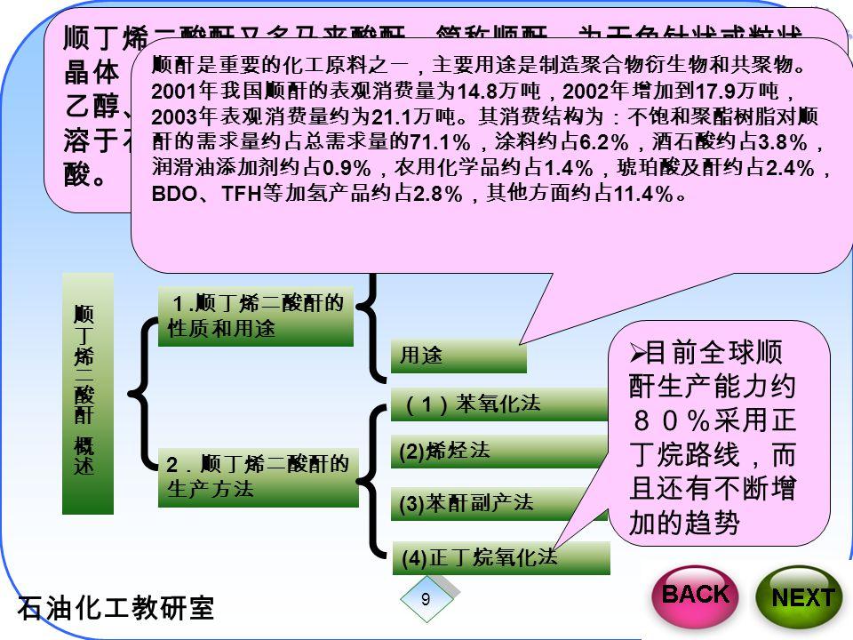 石油化工教研室 10 二、正丁烷氧化法的生产原理 1 .主、副反应主、副反应 2 .催化剂催化剂 1 .主、副反应主、副反应 2 .催化剂催化剂
