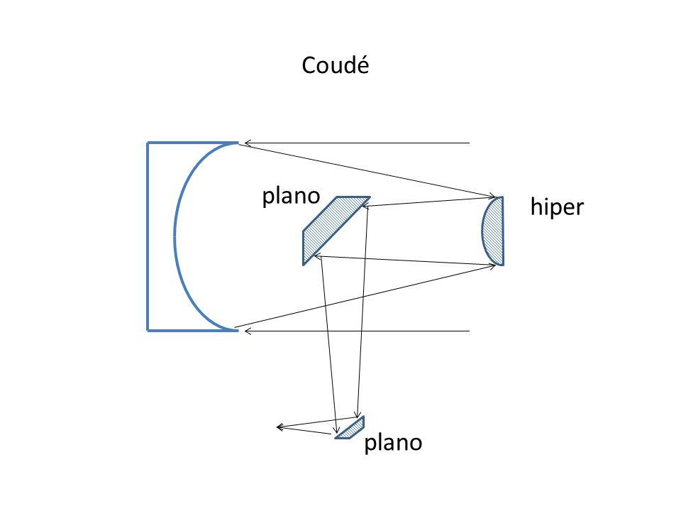 plano hiper plano Coudé