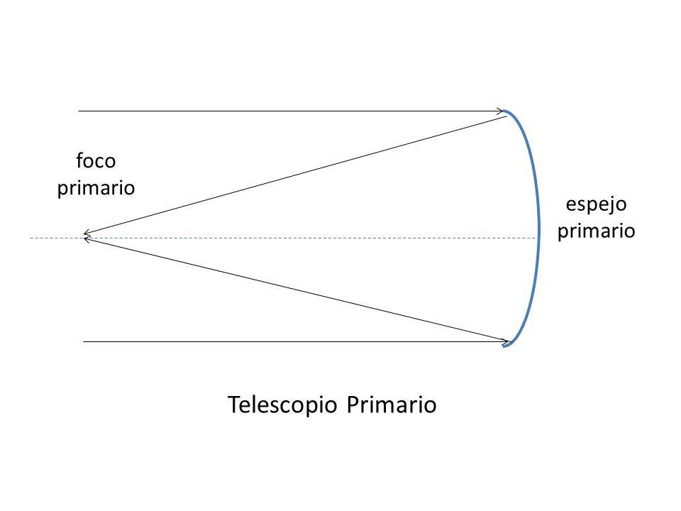 plano Telescopio Newtoniano