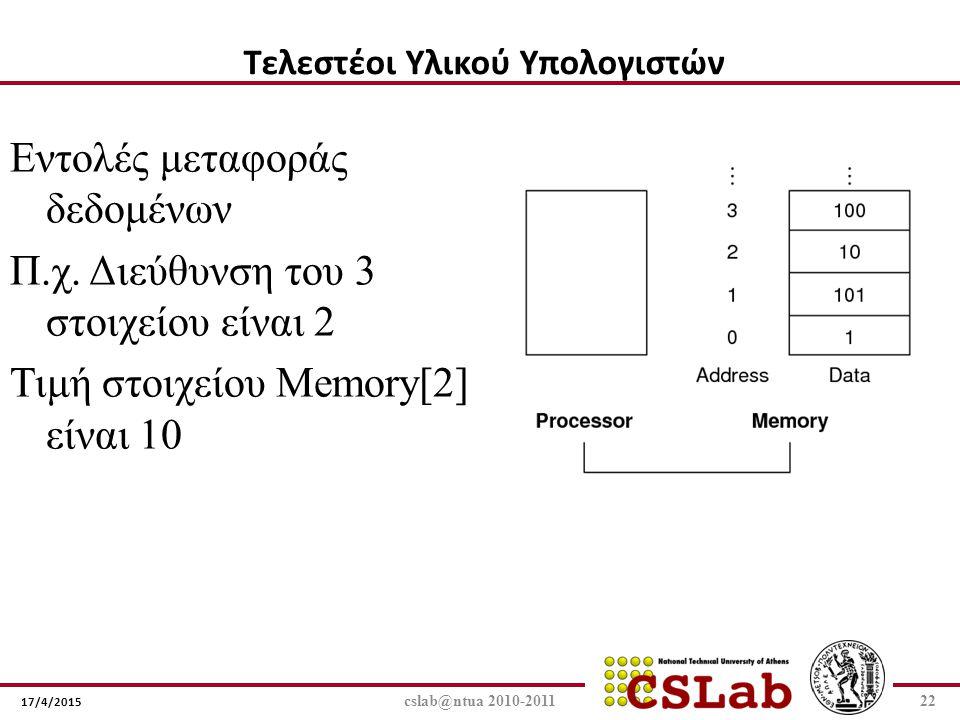 17/4/2015 cslab@ntua 2010-201122 Εντολές μεταφοράς δεδομένων Π.χ. Διεύθυνση του 3 στοιχείου είναι 2 Τιμή στοιχείου Memory[2] είναι 10 Τελεστέοι Υλικού